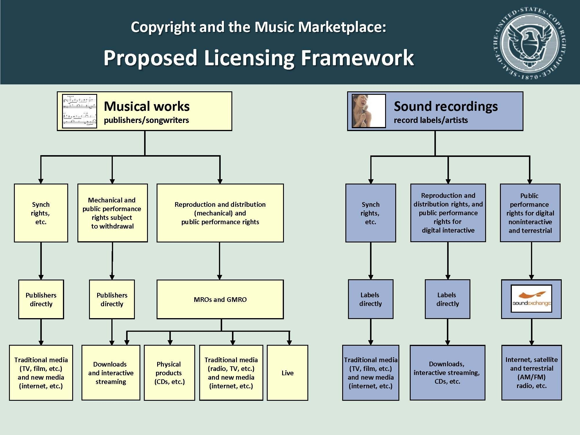 music and copyright 15,000 songs, free music for youtube and more the sound of your next project starts here.