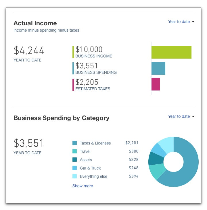 Quickbooks online self employed review untangle your business and simple graphs provide clarity on what youre spending and how much your business has actually made reheart Choice Image