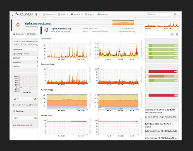 Best open source network monitoring tools | ITworld