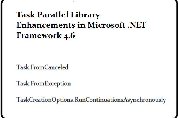 Task Parallel Library
