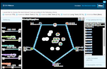 IBM Watson's Tradeoff Analytics