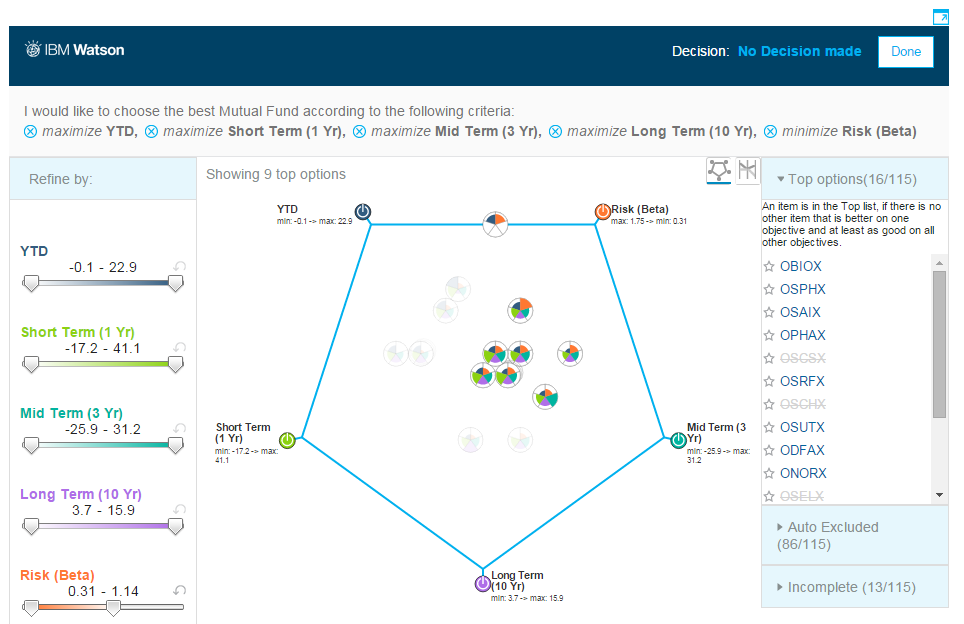IBM Watson branches out into speech, text, visuals, and analysis