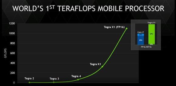 x1 graph