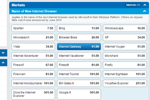 031915blog betting on microsoft browser