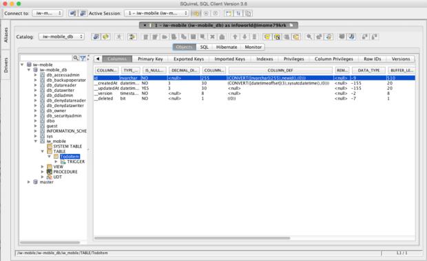 Microsoft Azure SQL database