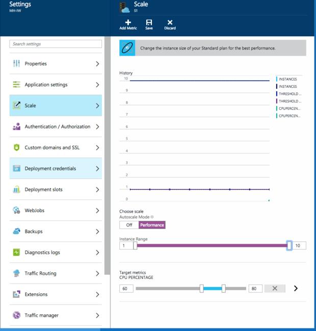 Microsoft Azure App Services