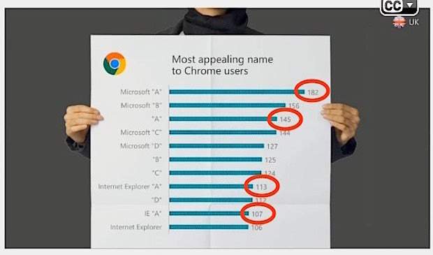 Browser names for Windows 10
