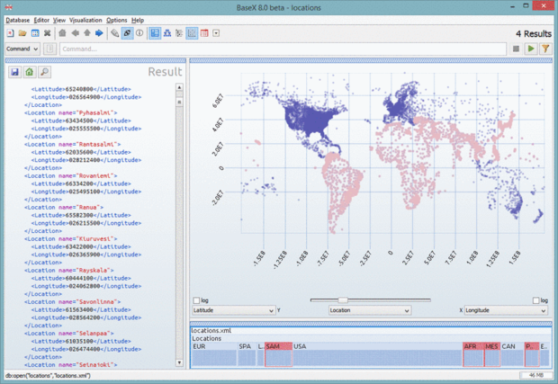 BaseX showing complex data visualization