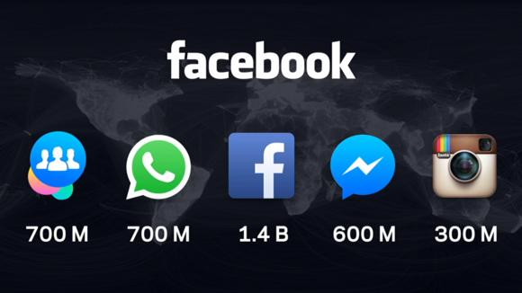 f8 2015 apps mau
