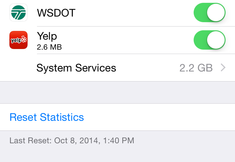 Image Result For How To Find Data Used By Personal Hotspot On Your Iphone