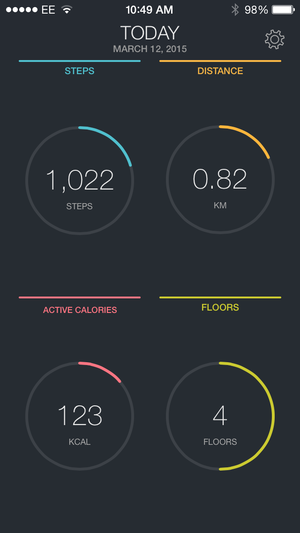 fitport dashboard