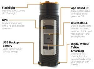 Fogo flashlight