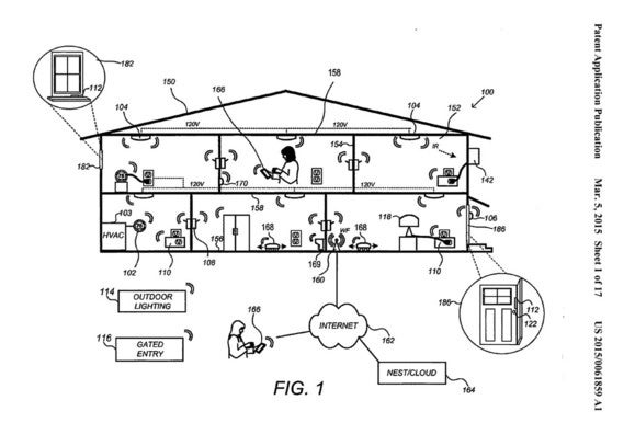 google smart home patent
