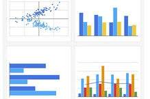 R in 5 lines or less: Dataviz with the Google Charts API