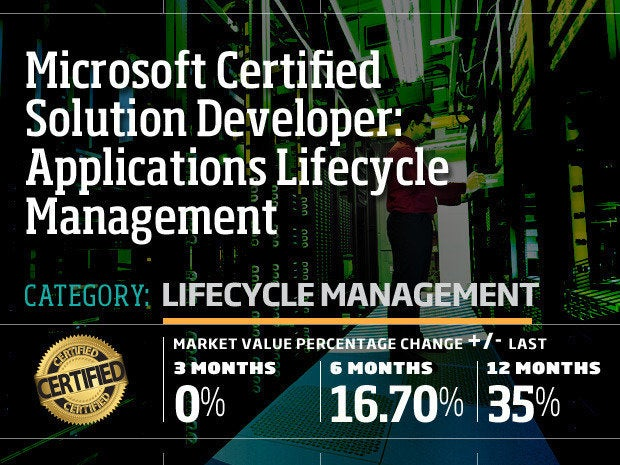 Microsoft Certified Solution Developer: Applications Lifecycle Management