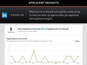 linkedin premium applicant insights