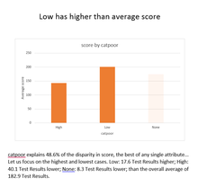 In beta: BeyondCore Apps for Office offers automated statistical analysis in Excel