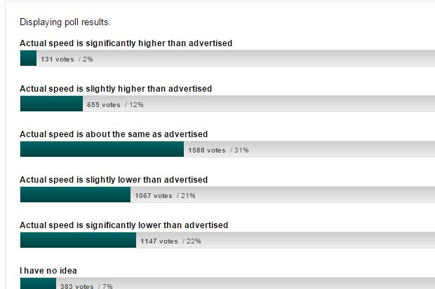 041515blog slashdot poll