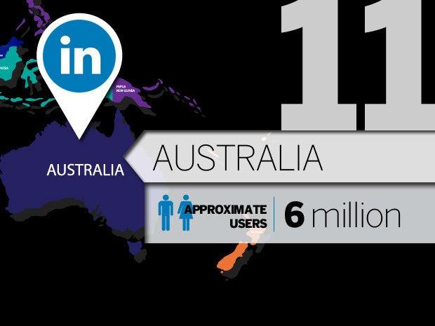 12 australia