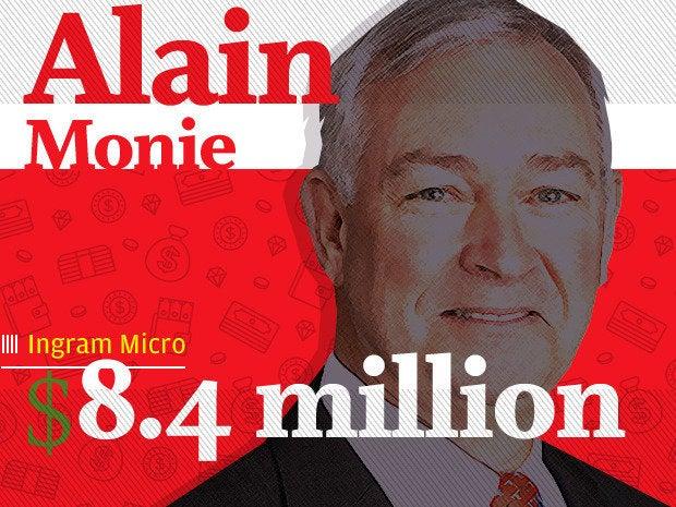 Alain Monie