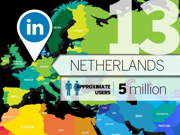14 netherlands