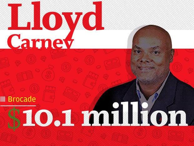 Lloyd Carney
