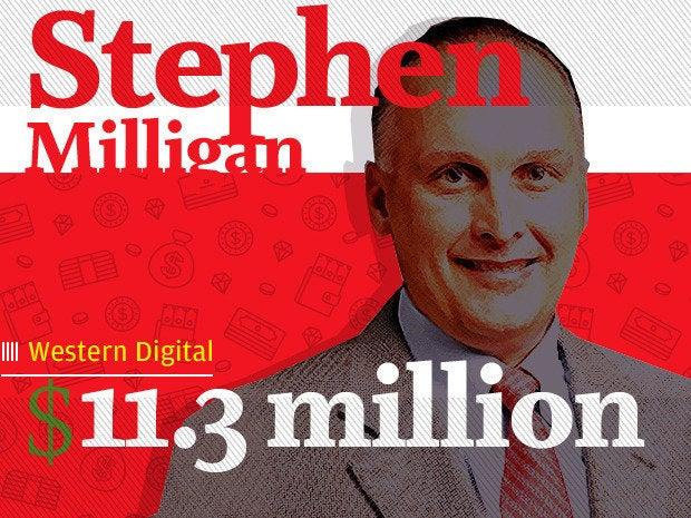 Stephen Milligan