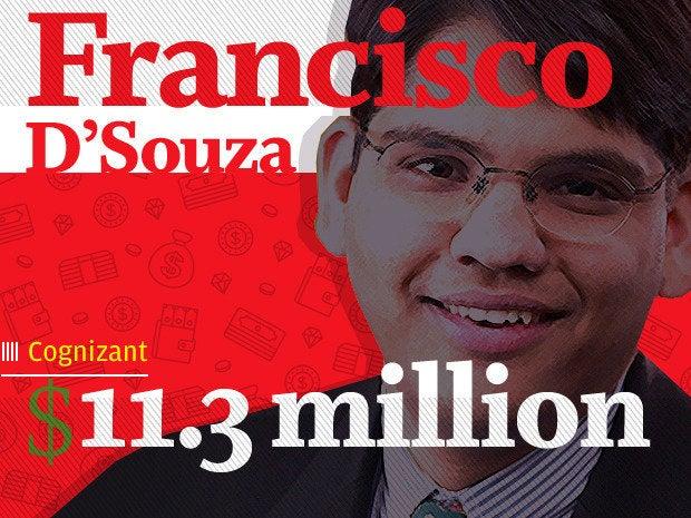 Francisco D\'Souza