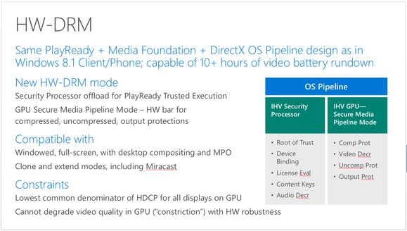 4k drm Microsoft hardware drm slide