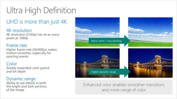 4k drm how microsoft sees 4k