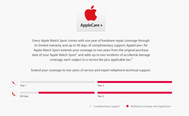 applecare apple watch