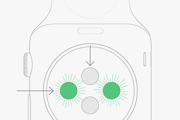 how the apple watch heart rate sensor works  according to