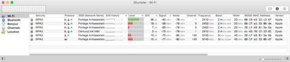 iStumbler utility reveals extensive details about all the Wi-Fi networks in the vicinity