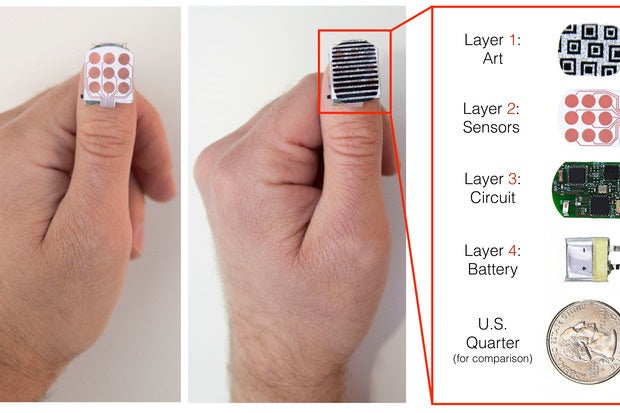 A thumbnail-size wearable trackpad