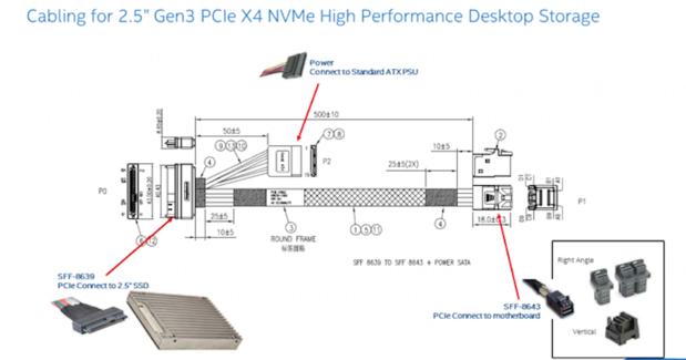 SSD 750 series Intel