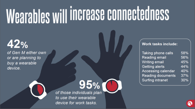Mobile worker graphic