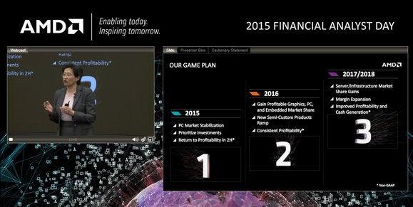 amd finance 2