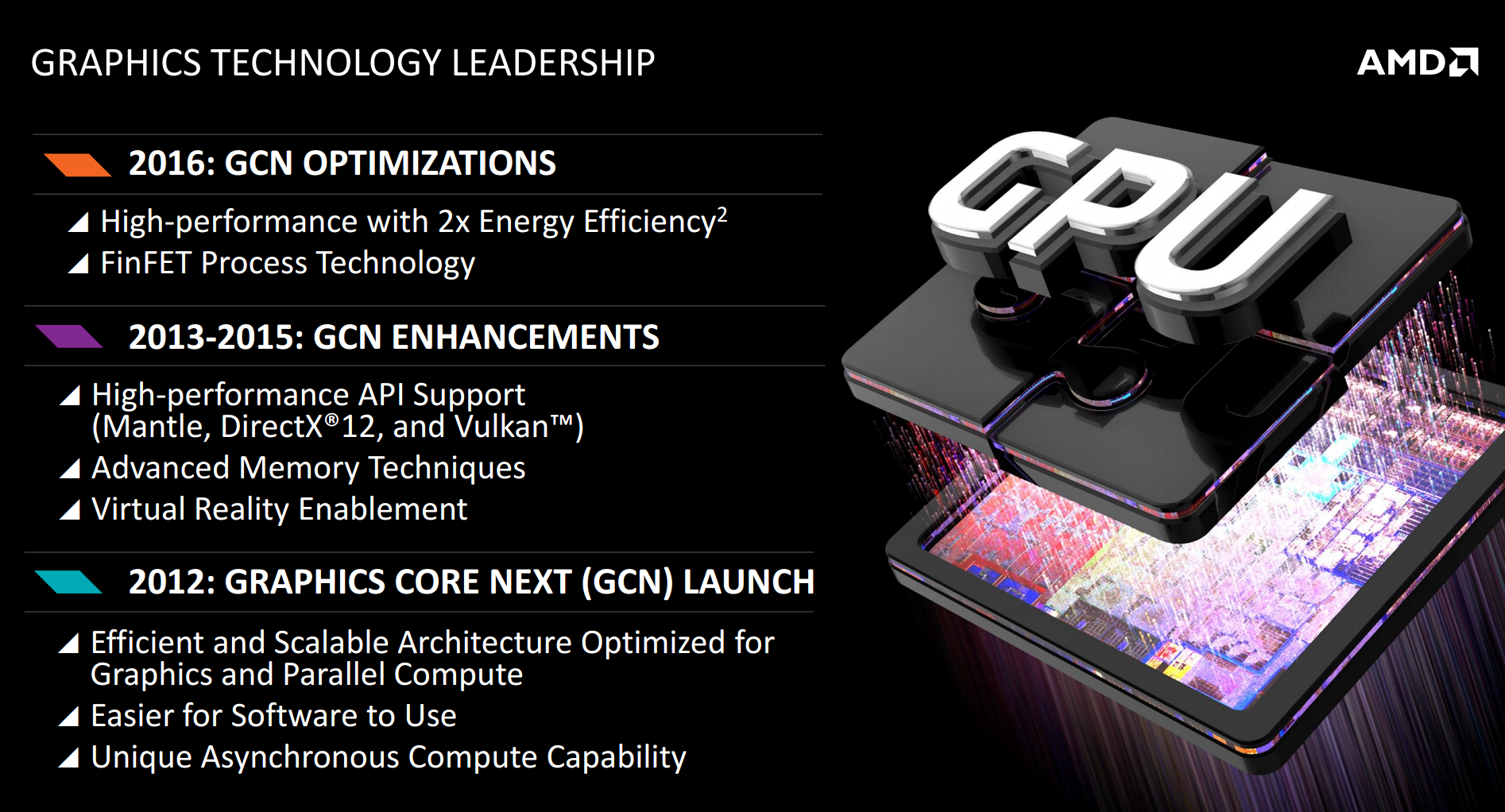 Confirmed: AMD's next-gen Radeon graphics will use high-bandwidth memory   PCWorld