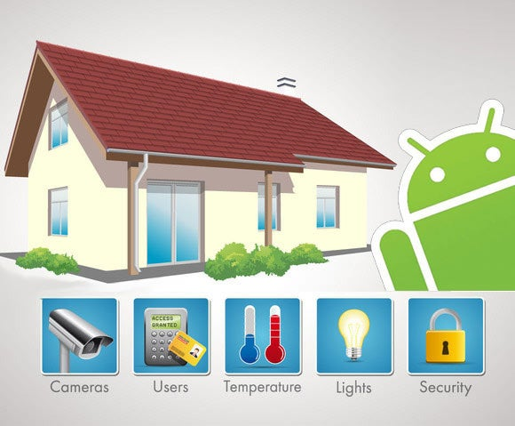 Android and the Internet of Things