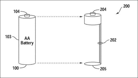 batteriser patent