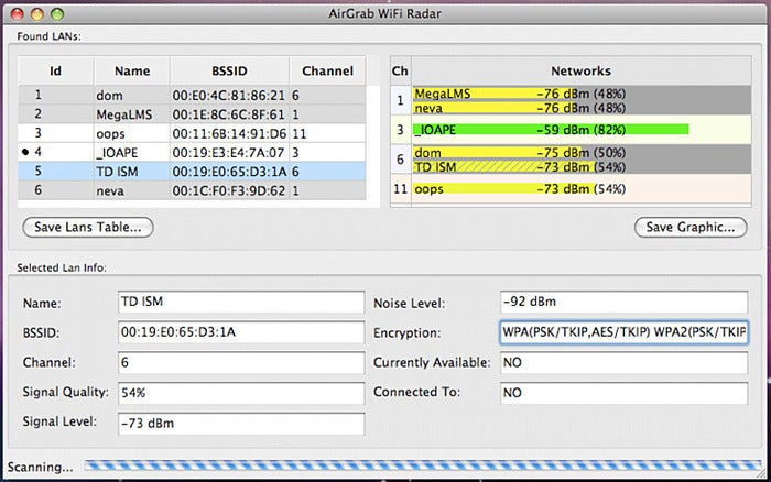 AirGrab WiFi Radar (Mac OS X)