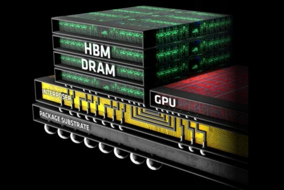 AMD sheds light on High Bandwidth Memory in new Radeons, pokes