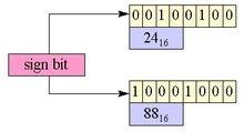 j101 lang basics 1 fig2