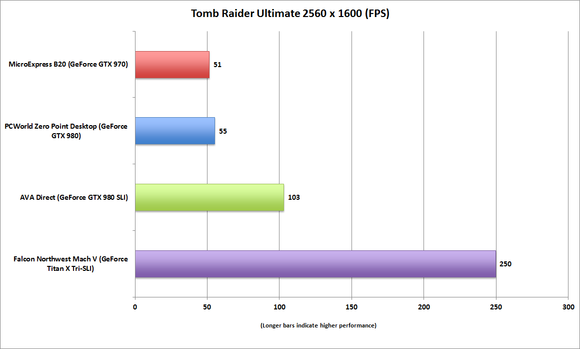 microexpress b20 tombraider ultimate 25x16