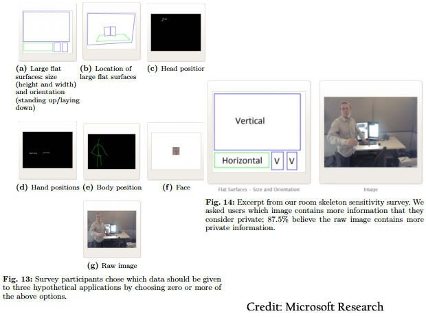Microsoft Research user survey about privacy and SurroundWeb