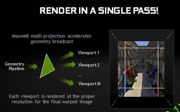 nvidia multi resolution shading vr maxwell