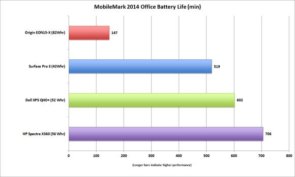 originpc eon15x mobilemark2014