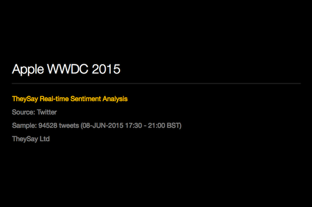 apple wwdc2015 theysay analysis.001