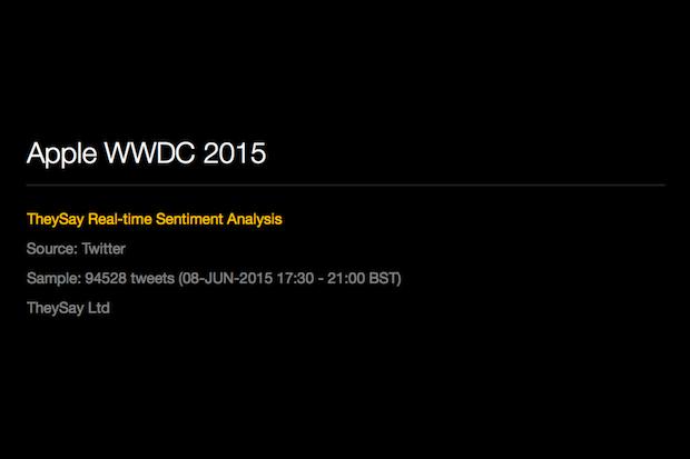 apple wwdc2015 theysay analysis.001
