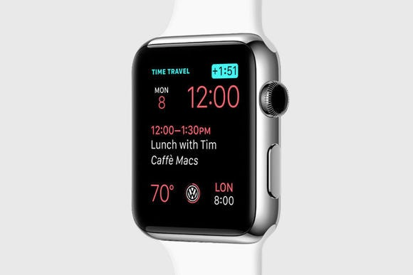 applewatchcomplications
